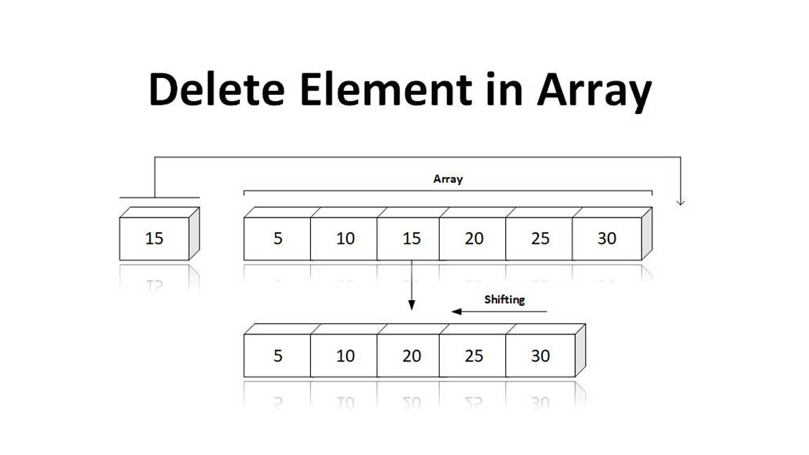 Delete_Element_In_Array