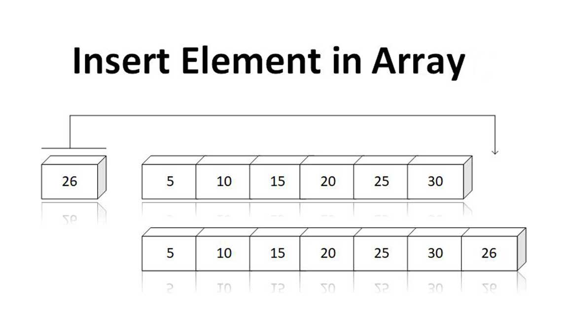 Insert_Elements_In_Array