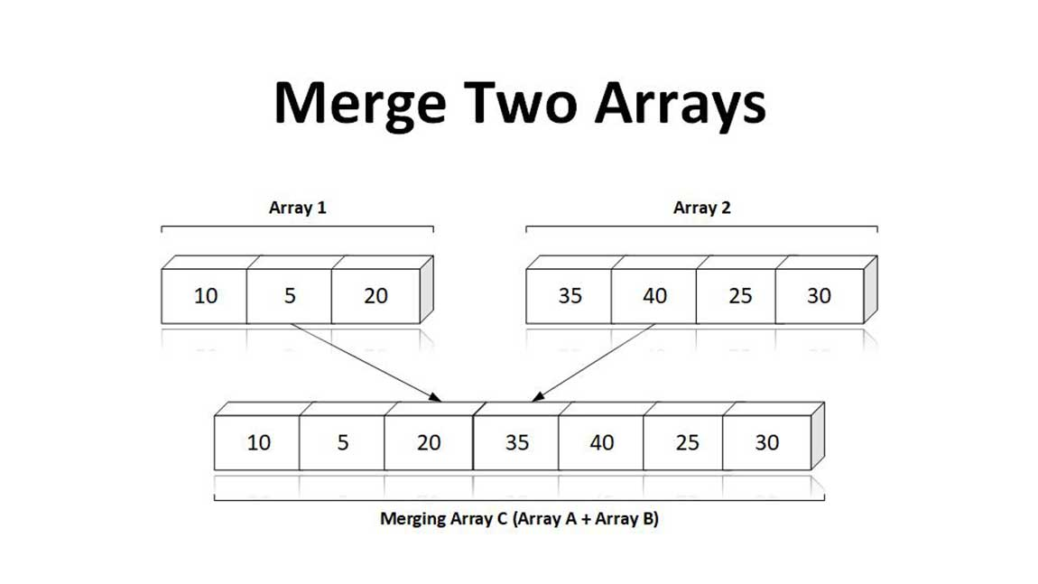Merge_Two_Arrays